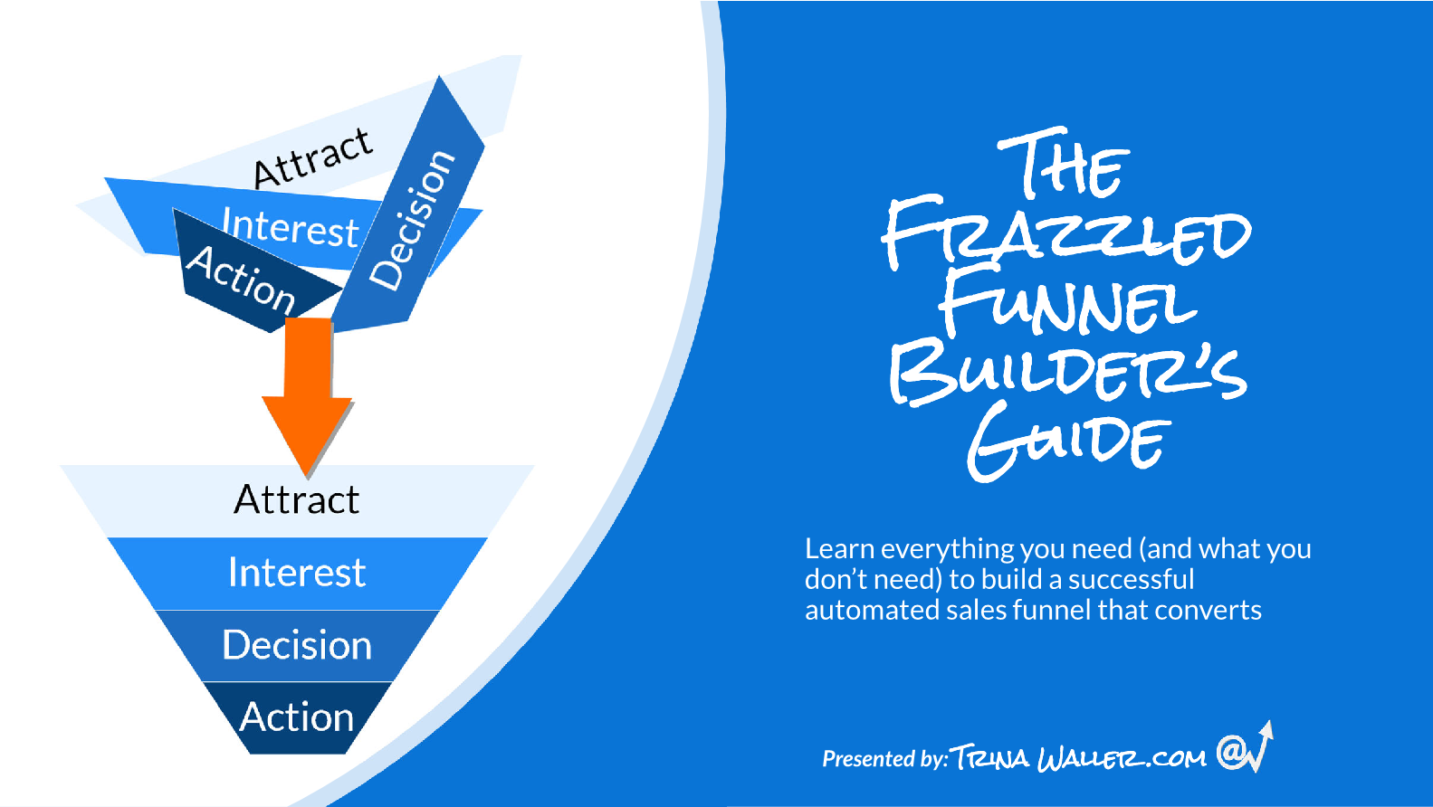 Frazzled-funnel-builders-guide-feature-trina-waller